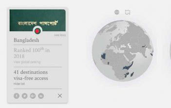 ভিসা ছাড়া যে ৪১টি দেশ ভ্রমণ করা যাবে